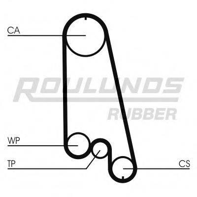 ROULUNDS RUBBER RR1205 Ремень ГРМ