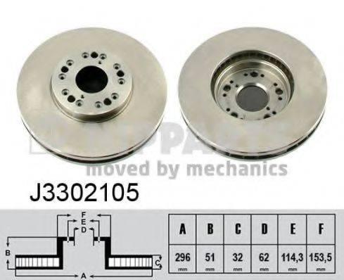 Тормозной диск NIPPARTS J3302105