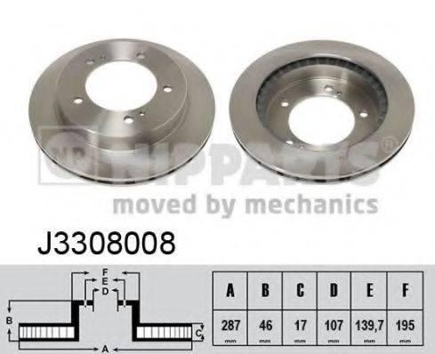 Тормозной диск NIPPARTS J3308008